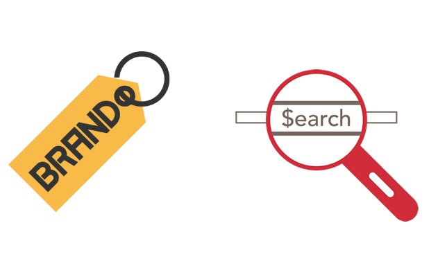 Brand SERPs